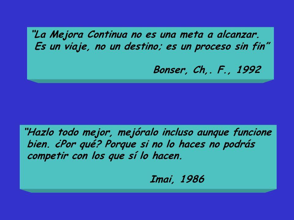 La Mejora Continua no es una meta a alcanzar. Es un viaje, no un destino; es un proceso sin fin Bonser, Ch,. F., 1992 Hazlo todo mejor, mejóralo inclu