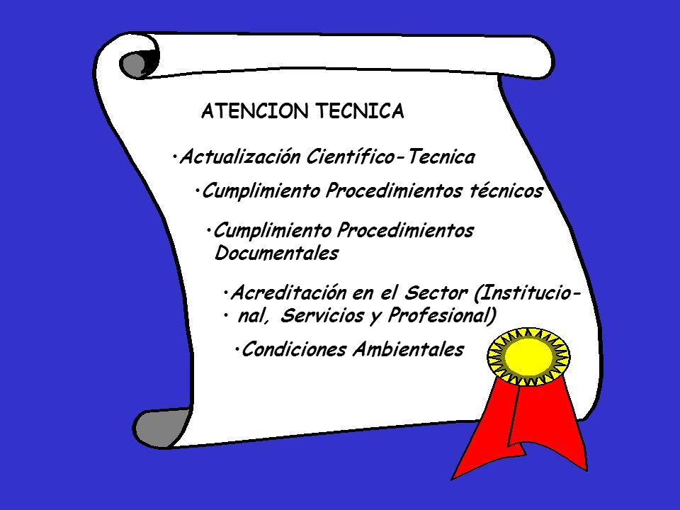 ATENCION TECNICA Actualización Científico-Tecnica Cumplimiento Procedimientos técnicos Cumplimiento Procedimientos Documentales Acreditación en el Sec