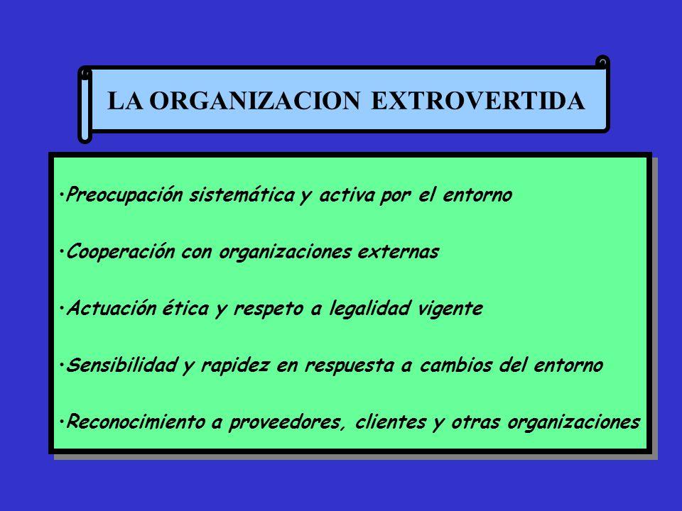 LA ORGANIZACION EXTROVERTIDA Preocupación sistemática y activa por el entorno Cooperación con organizaciones externas Actuación ética y respeto a lega