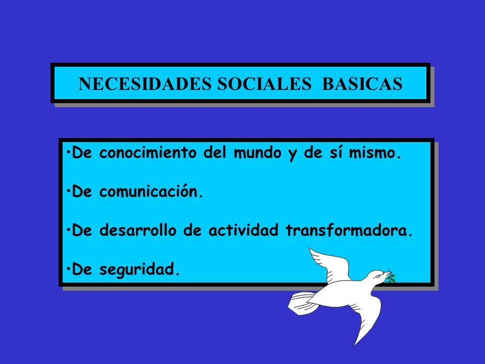 NECESIDADES SOCIALES BASICAS De conocimiento del mundo y de sí mismo. De comunicación. De desarrollo de actividad transformadora. De seguridad. De con