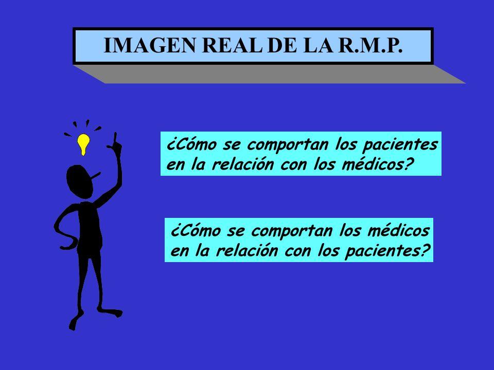 IMAGEN REAL DE LA R.M.P. ¿Cómo se comportan los pacientes en la relación con los médicos? ¿Cómo se comportan los médicos en la relación con los pacien