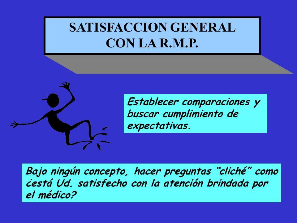 SATISFACCION GENERAL CON LA R.M.P. Bajo ningún concepto, hacer preguntas cliché como ¿está Ud. satisfecho con la atención brindada por el médico? Esta