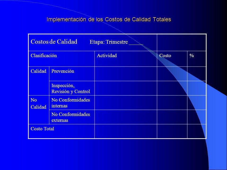 Contabilización de los Costos por áreas Area de trabajo:Fecha:Responsible:Firma: No.ActividadClasificaciónCostoTiempo