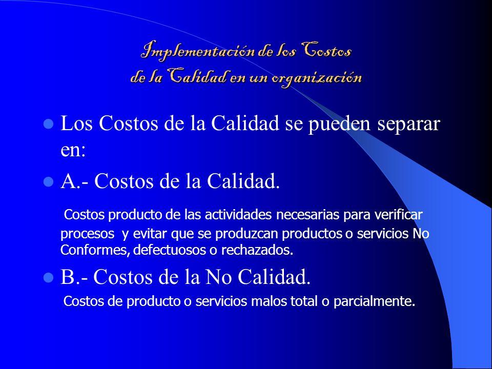 Implementación de los Costos de la Calidad en una organización Ing. Civil Nora María Gutiérrez Aguilera Especialista Geotécnica de la Empresa Nacional