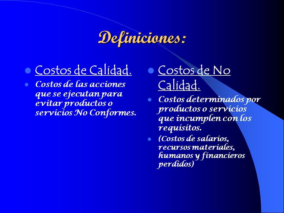 Implementación de los Costos de la Calidad en un organización Los Costos de la Calidad se pueden separar en: A.- Costos de la Calidad. Costos producto