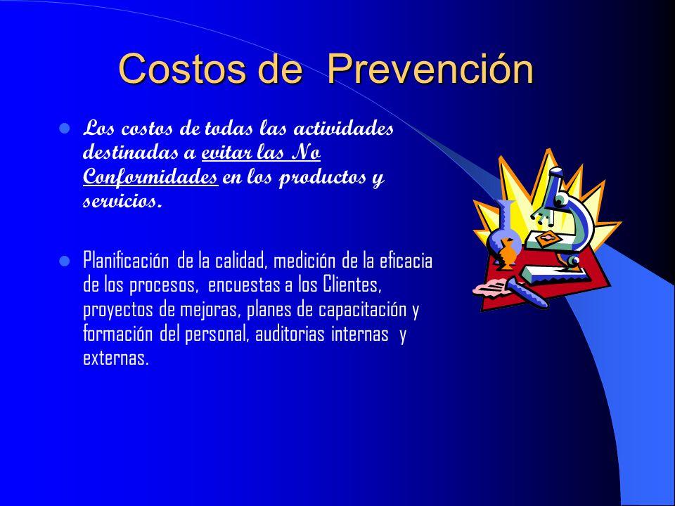 Categorización de los Costos de la Calidad Costos de Calidad. - Costos para prevenir incumplimientos de los requisitos. - Costos de Inspección, Revisi