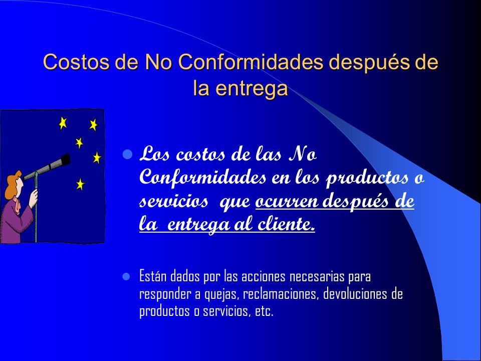 Costos de No Conformidades antes de la entrega Los costos de las No Conformidades en los productos o servicios que ocurren dentro de la organización,