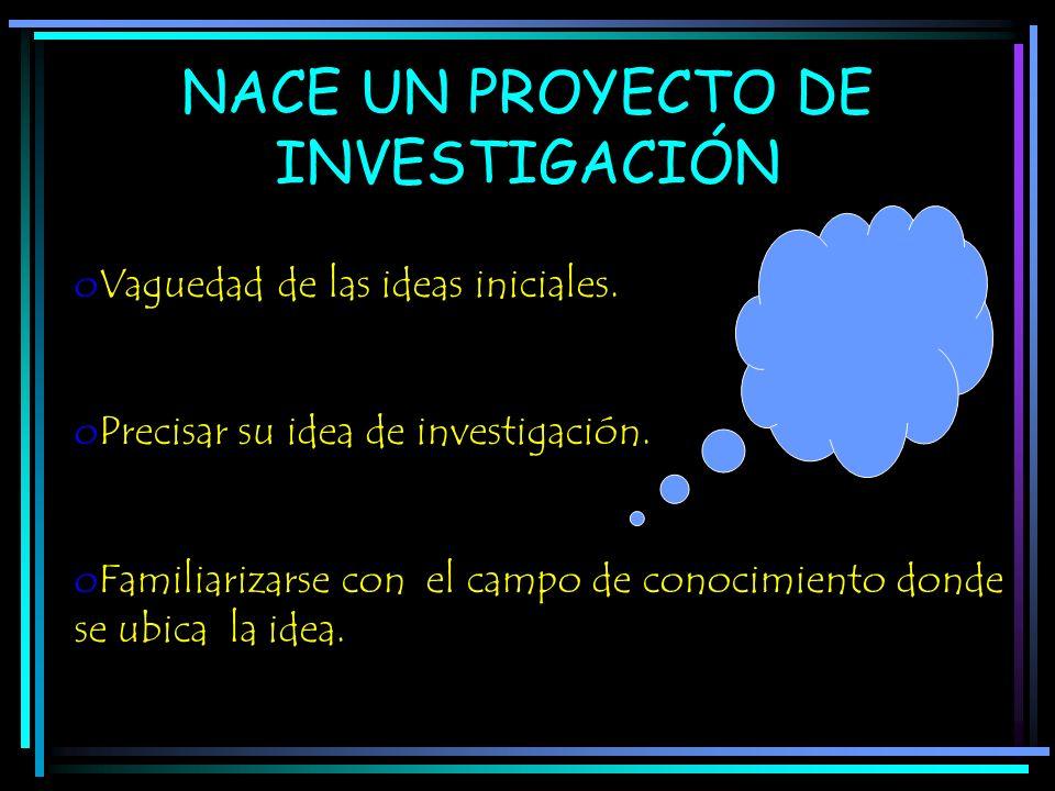 NACE UN PROYECTO DE INVESTIGACIÓN oVaguedad de las ideas iniciales. oPrecisar su idea de investigación. oFamiliarizarse con el campo de conocimiento d