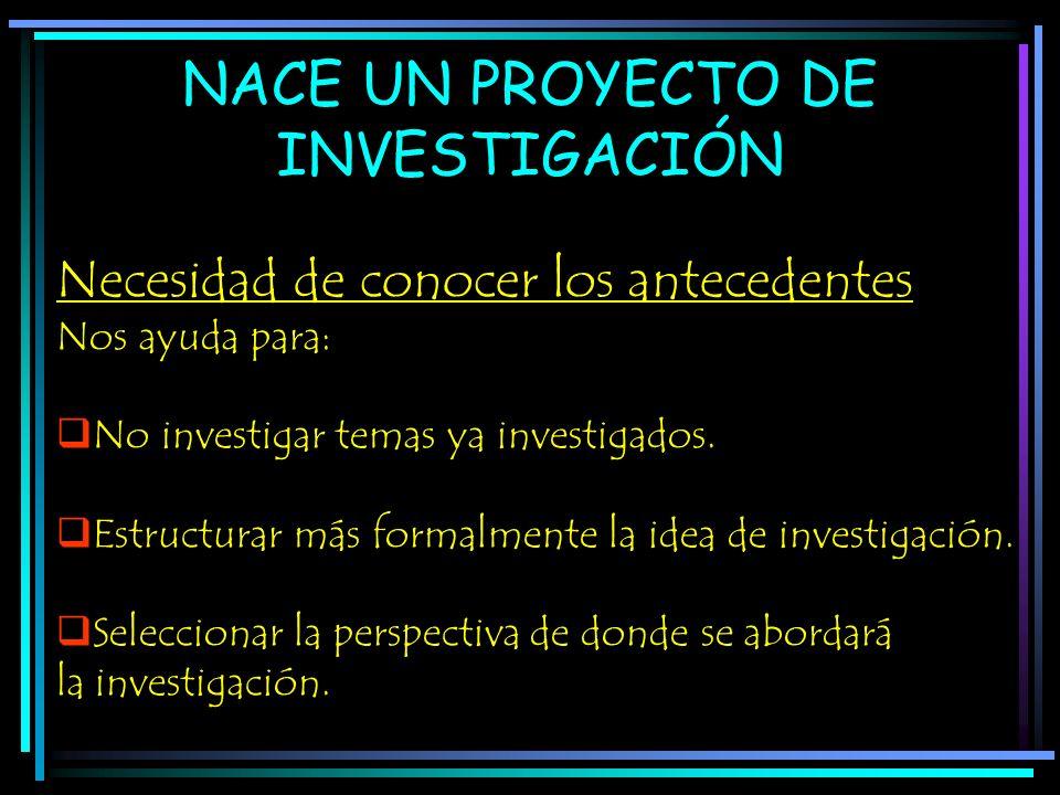 NACE UN PROYECTO DE INVESTIGACIÓN Necesidad de conocer los antecedentes Nos ayuda para: No investigar temas ya investigados. Estructurar más formalmen