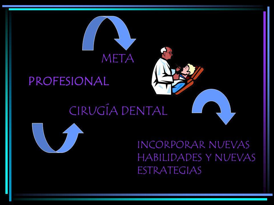 PROFESIONAL META CIRUGÍA DENTAL INCORPORAR NUEVAS HABILIDADES Y NUEVAS ESTRATEGIAS