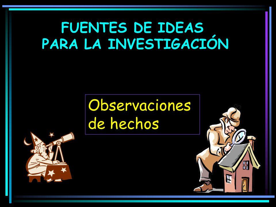 FUENTES DE IDEAS PARA LA INVESTIGACIÓN Observaciones de hechos
