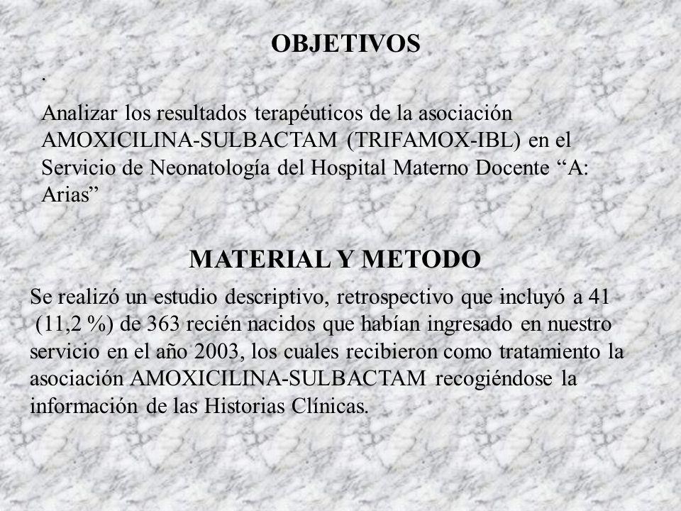 OBJETIVOS. Analizar los resultados terapéuticos de la asociación AMOXICILINA-SULBACTAM (TRIFAMOX-IBL) en el Servicio de Neonatología del Hospital Mate