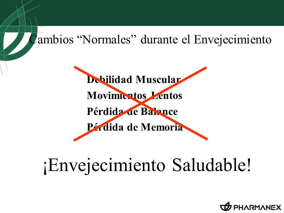 Cambios Normales durante el Envejecimiento Debilidad Muscular Movimientos Lentos Pérdida de Balance Pérdida de Memoria ¡Envejecimiento Saludable!