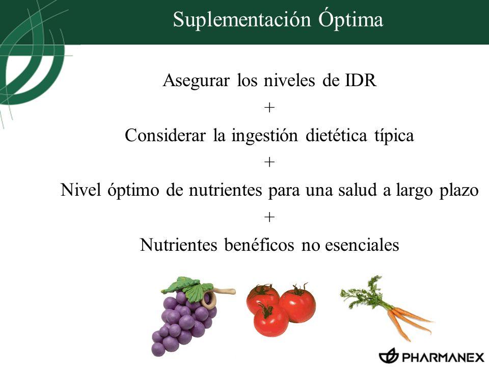 Suplementación Óptima Asegurar los niveles de IDR + Considerar la ingestión dietética típica + Nivel óptimo de nutrientes para una salud a largo plazo