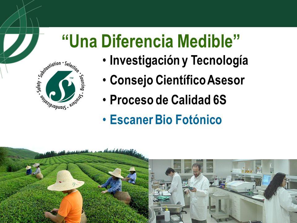 Investigación y Tecnología Consejo Científico Asesor Proceso de Calidad 6S Escaner Bio Fotónico Una Diferencia Medible