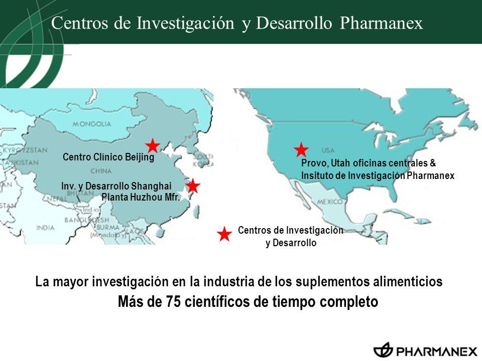 Centros de Investigación y Desarrollo Pharmanex La mayor investigación en la industria de los suplementos alimenticios Centros de Investigación y Desa
