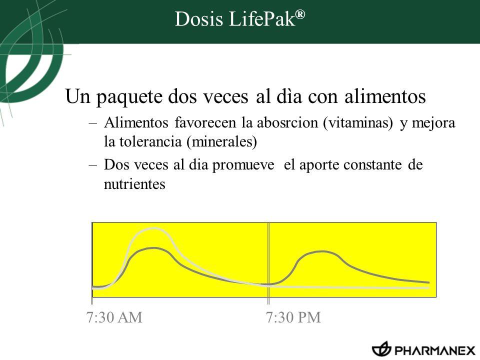 Dosis LifePak ® Un paquete dos veces al dìa con alimentos –Alimentos favorecen la abosrcion (vitaminas) y mejora la tolerancia (minerales) –Dos veces