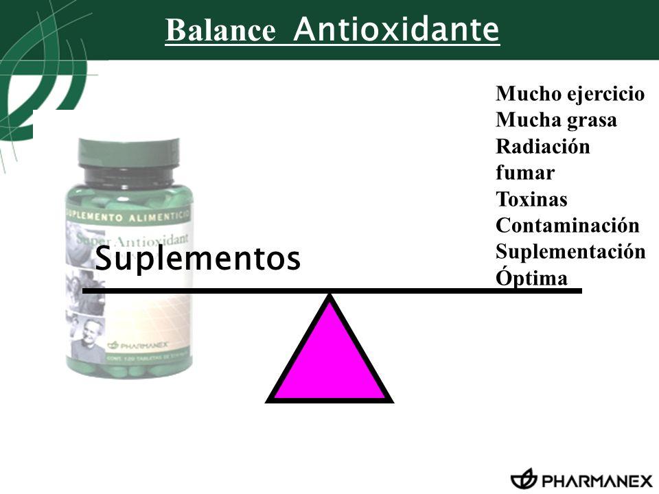 Mucho ejercicio Mucha grasa Radiación fumar Toxinas Contaminación Suplementación Óptima Suplementos Balance Antioxidante
