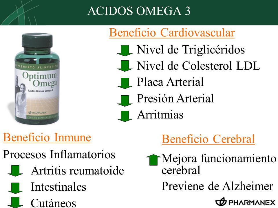 ACIDOS OMEGA 3 Beneficio Cardiovascular Nivel de Triglicéridos Nivel de Colesterol LDL Placa Arterial Presión Arterial Arritmias Beneficio Inmune Proc