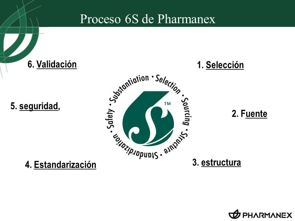 Proceso 6S de Pharmanex 1. Selección 2. Fuente 3. estructura 4. Estandarización 5. seguridad, 6. Validación