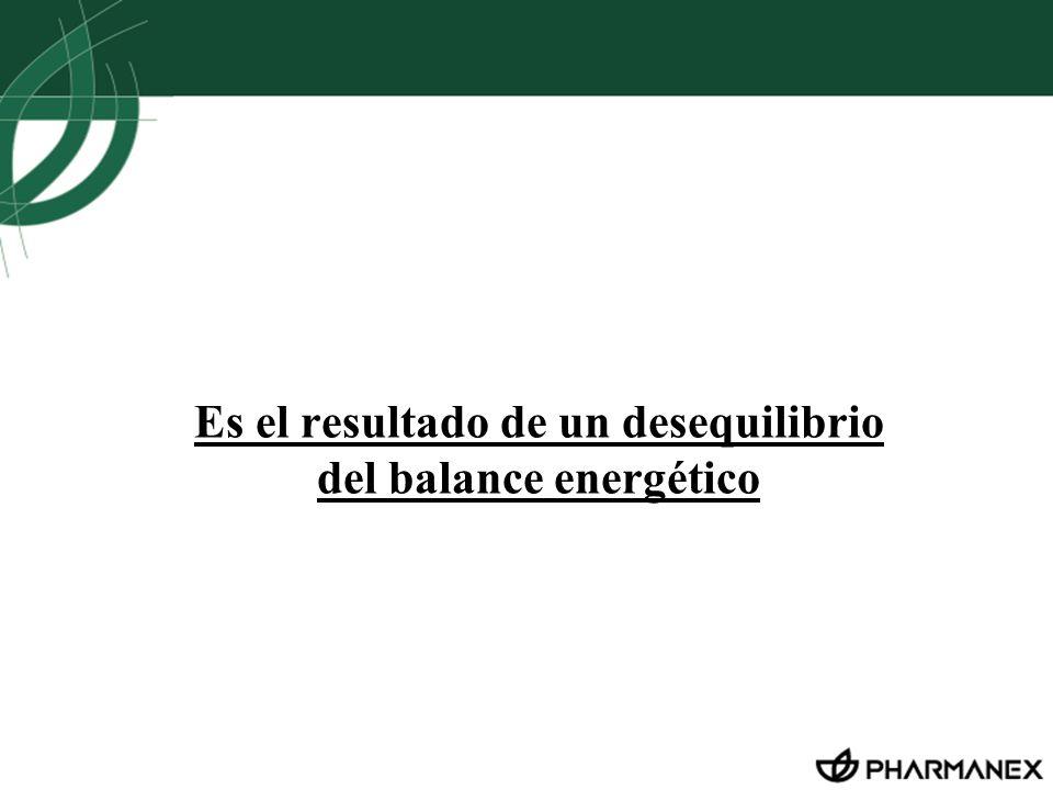 Obesidad Es el resultado de un desequilibrio del balance energético