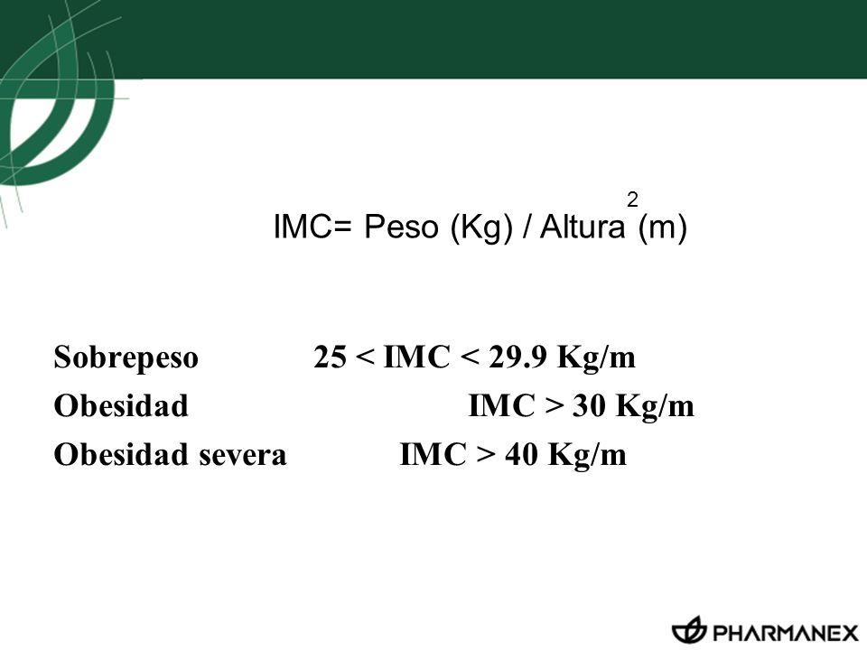 Índice de Masa Corporal Sobrepeso25 < IMC < 29.9 Kg/m Obesidad IMC > 30 Kg/m Obesidad severa IMC > 40 Kg/m IMC= Peso (Kg) / Altura (m) 2