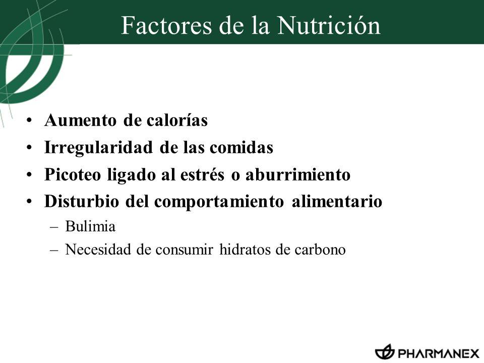 Factores de la Nutrición Aumento de calorías Irregularidad de las comidas Picoteo ligado al estrés o aburrimiento Disturbio del comportamiento aliment
