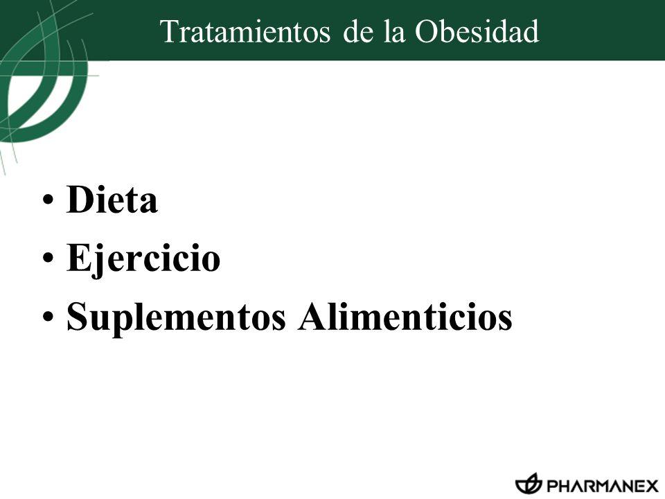 Tratamientos de la Obesidad Dieta Ejercicio Suplementos Alimenticios