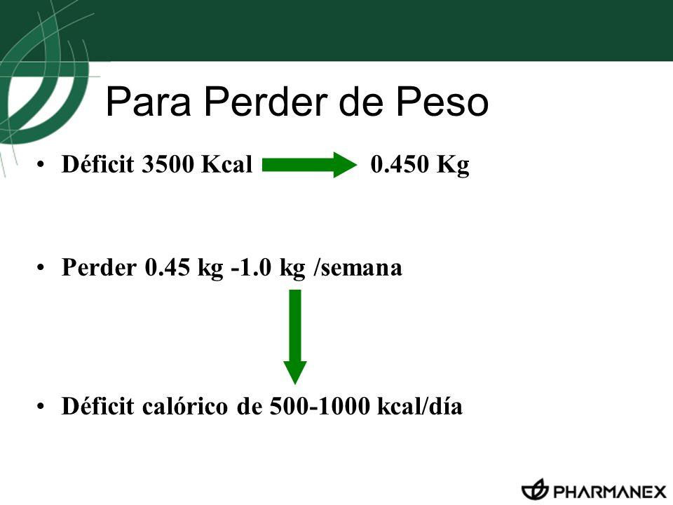 Déficit 3500 Kcal 0.450 Kg Perder 0.45 kg -1.0 kg /semana Déficit calórico de 500-1000 kcal/día Para Perder de Peso
