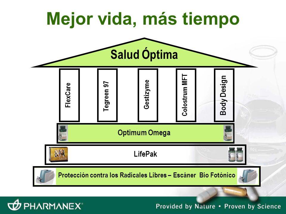 Mejor vida, más tiempo FlexCare Body Design Tegreen 97 Gestizyme Colostrum MFT LifePak Optimum Omega Salud Óptima Protección contra los Radicales Libr
