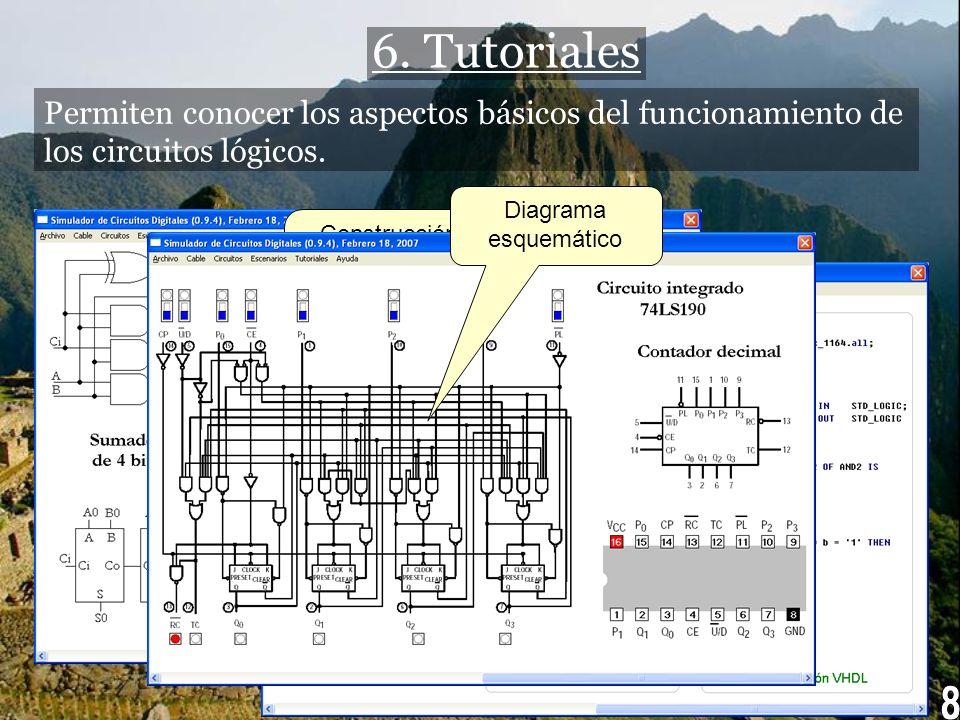 Circuito listo para usar 6. Tutoriales Permiten conocer los aspectos básicos del funcionamiento de los circuitos lógicos. Sumador binario Construcción