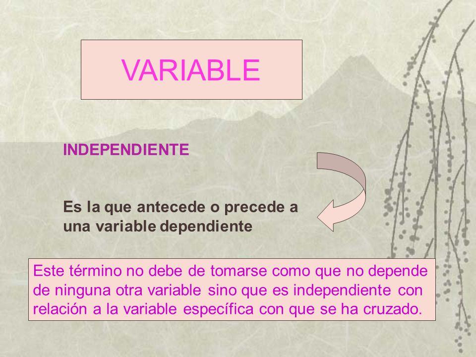VARIABLE INDEPENDIENTE Es la que antecede o precede a una variable dependiente Este término no debe de tomarse como que no depende de ninguna otra var