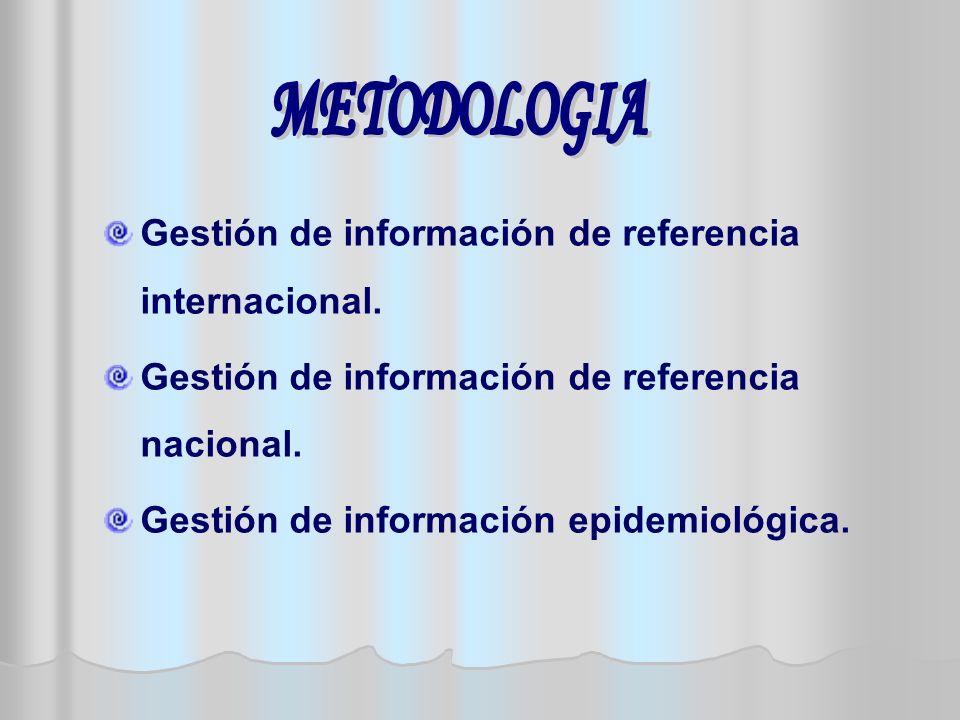 Gestión de información de referencia internacional. Gestión de información de referencia nacional. Gestión de información epidemiológica.