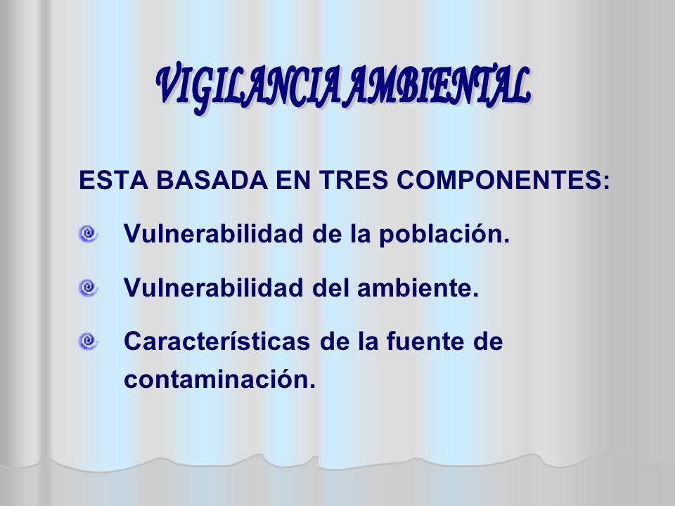 ESTA BASADA EN TRES COMPONENTES: Vulnerabilidad de la población. Vulnerabilidad del ambiente. Características de la fuente de contaminación.