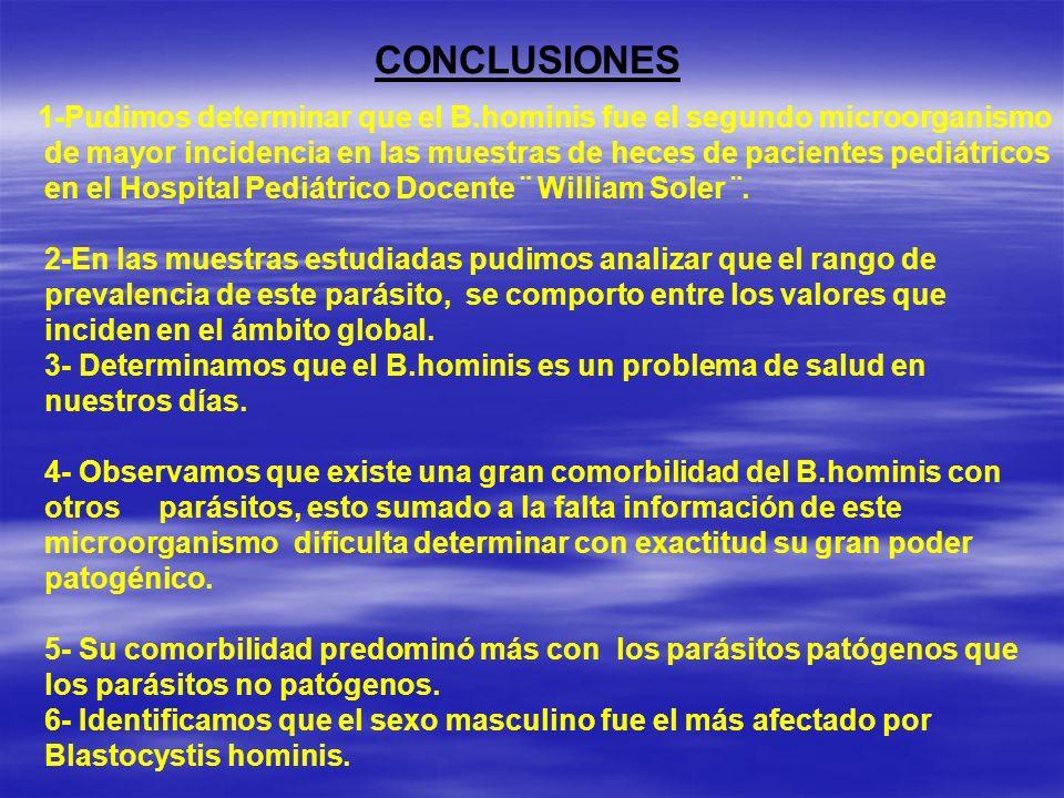 1-Pudimos determinar que el B.hominis fue el segundo microorganismo de mayor incidencia en las muestras de heces de pacientes pediátricos en el Hospit