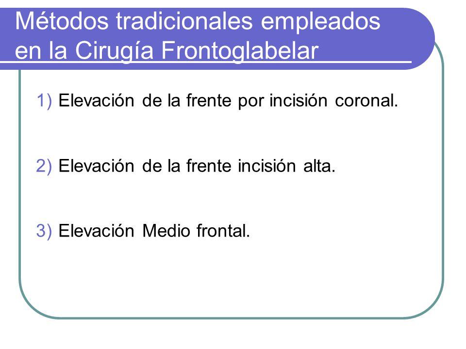 Métodos tradicionales empleados en la Cirugía Frontoglabelar 1) Elevación de la frente por incisión coronal. 2) Elevación de la frente incisión alta.
