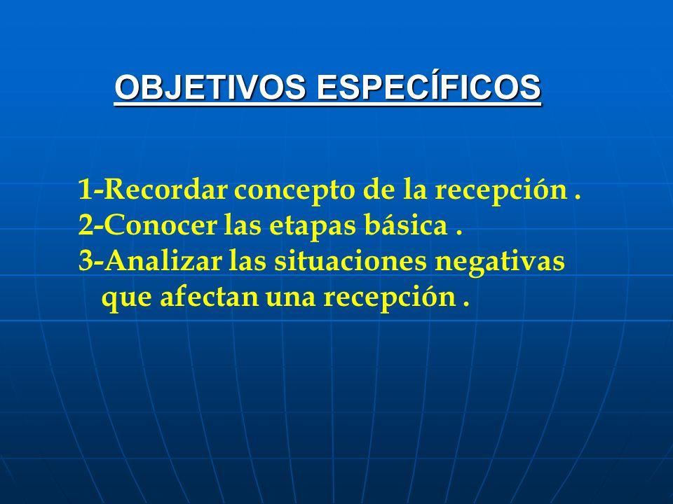 OBJETIVOS ESPECÍFICOS 1-Recordar concepto de la recepción.