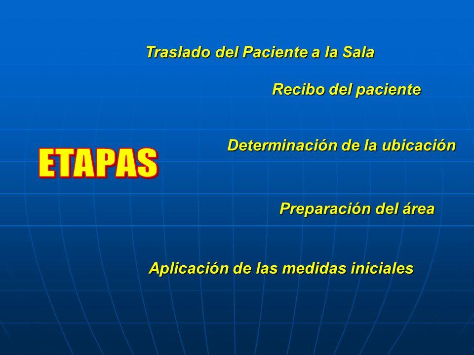 Traslado del Paciente a la Sala Determinación de la ubicación Preparación del área Recibo del paciente Aplicación de las medidas iniciales