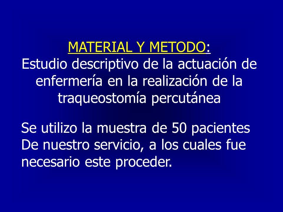 MATERIAL Y METODO: Estudio descriptivo de la actuación de enfermería en la realización de la traqueostomía percutánea Se utilizo la muestra de 50 paci