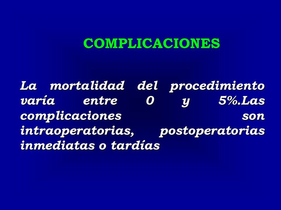 COMPLICACIONES La mortalidad del procedimiento varía entre 0 y 5%.Las complicaciones son intraoperatorias, postoperatorias inmediatas o tardías