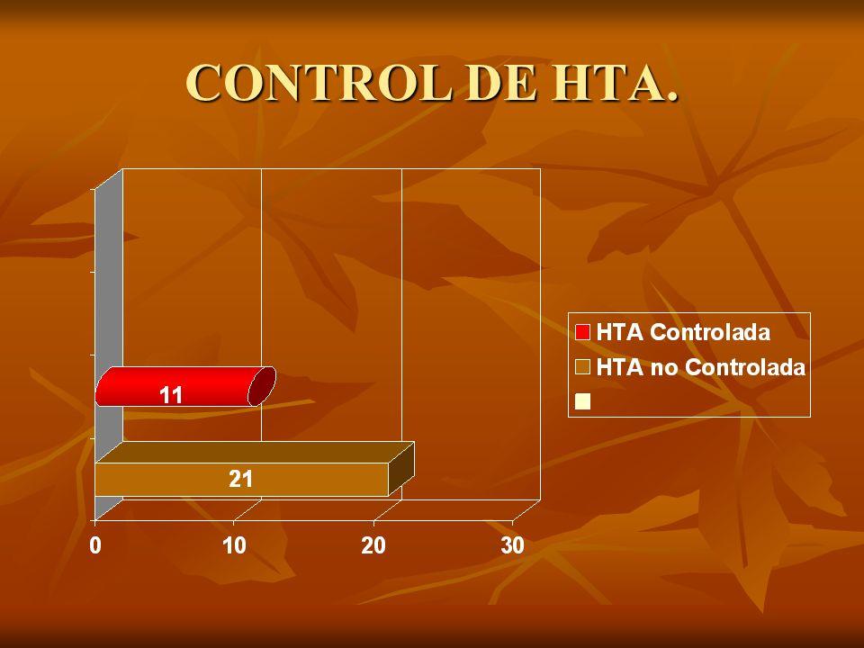 CONTROL DE HTA.