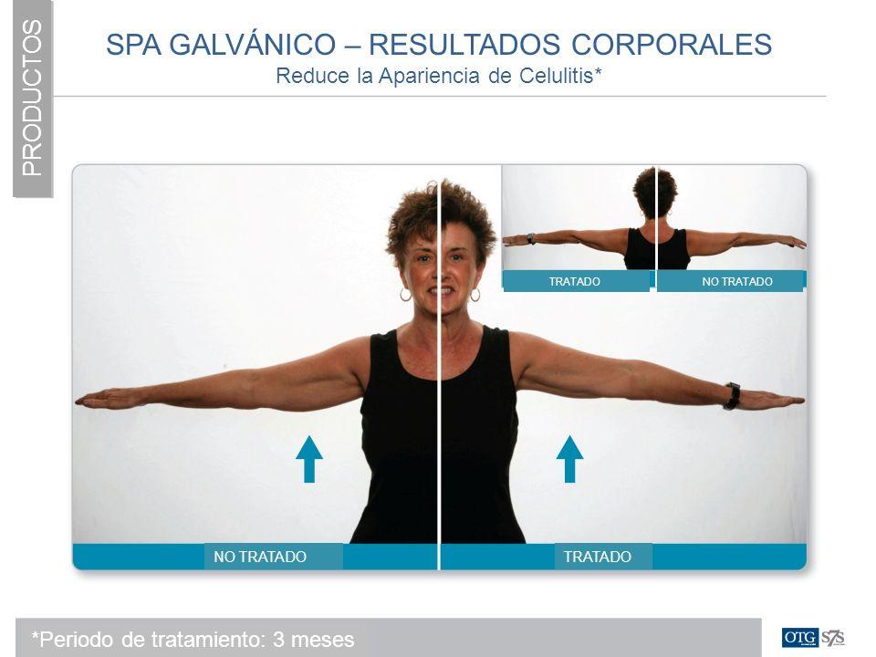 PRODUCTOS SPA GALVÁNICO – RESULTADOS CORPORALES Reduce la Apariencia de Celulitis* *Periodo de tratamiento: 3 meses TRATADO NO TRATADO
