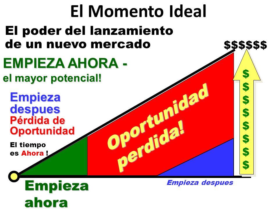 Empieza ahora Empieza despues $$$$$$$$$$$$$$$$ $$$$$$$$$$$$$$$$ $$$$$$ El Momento Ideal El poder del lanzamiento de un nuevo mercado EMPIEZA AHORA - e