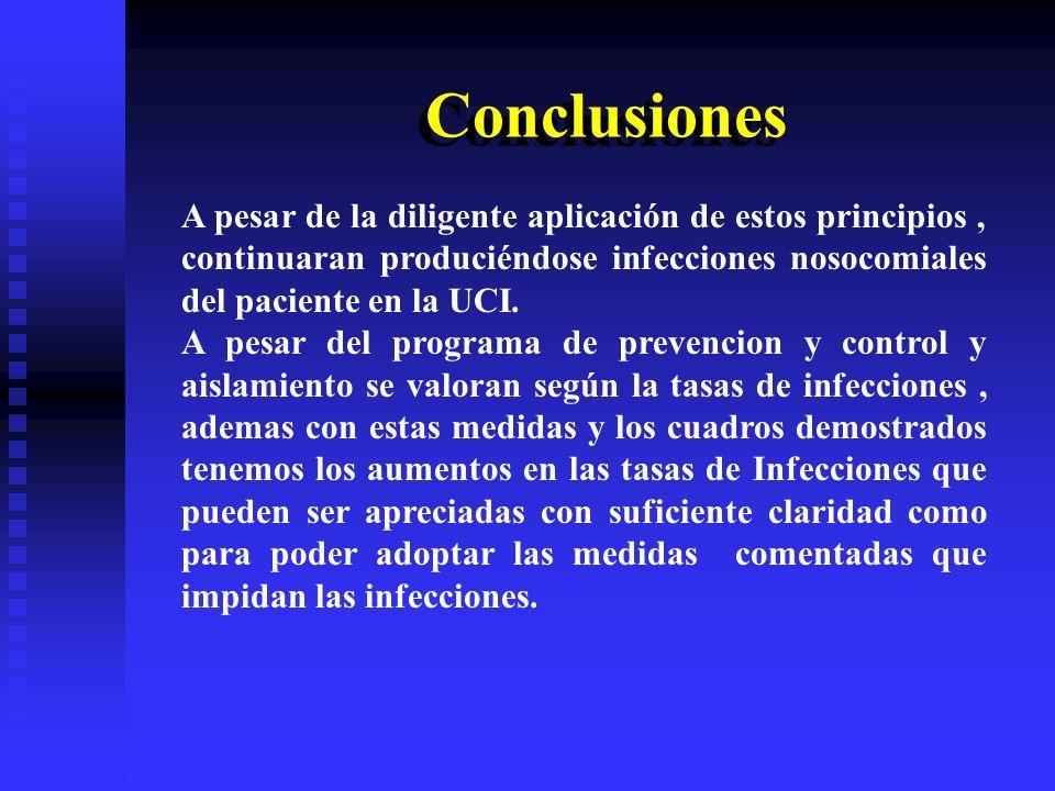 Conclusiones A pesar de la diligente aplicación de estos principios, continuaran produciéndose infecciones nosocomiales del paciente en la UCI. A pesa