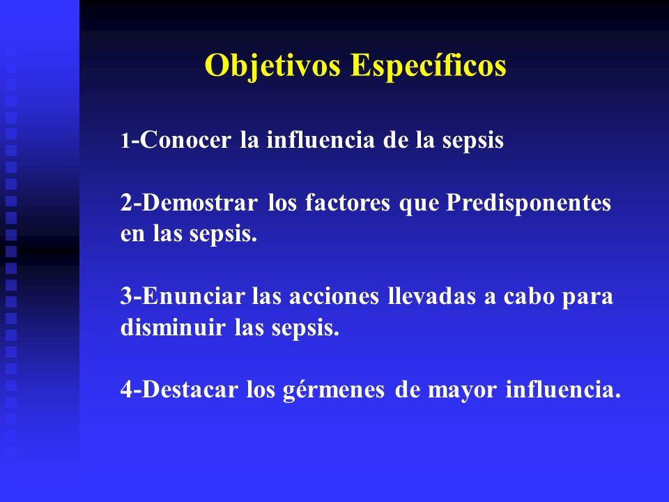 Objetivos Específicos 1 -Conocer la influencia de la sepsis 2-Demostrar los factores que Predisponentes en las sepsis. 3-Enunciar las acciones llevada