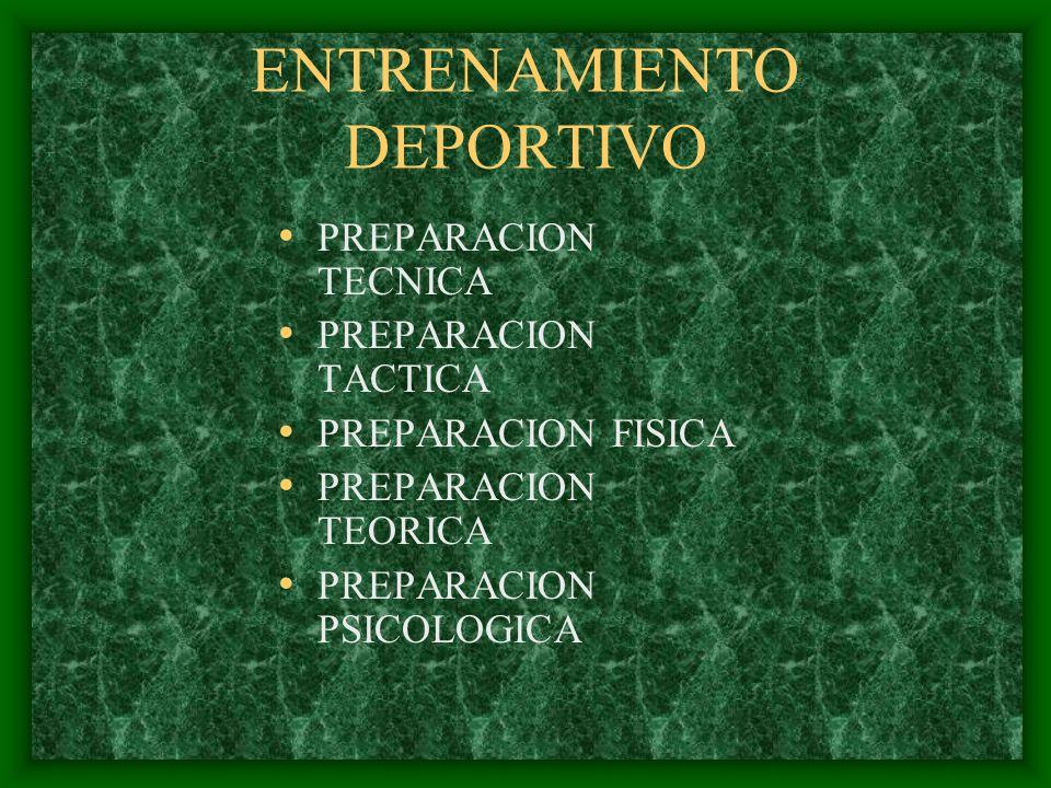 ENTRENAMIENTO DEPORTIVO PREPARACION TECNICA PREPARACION TACTICA PREPARACION FISICA PREPARACION TEORICA PREPARACION PSICOLOGICA