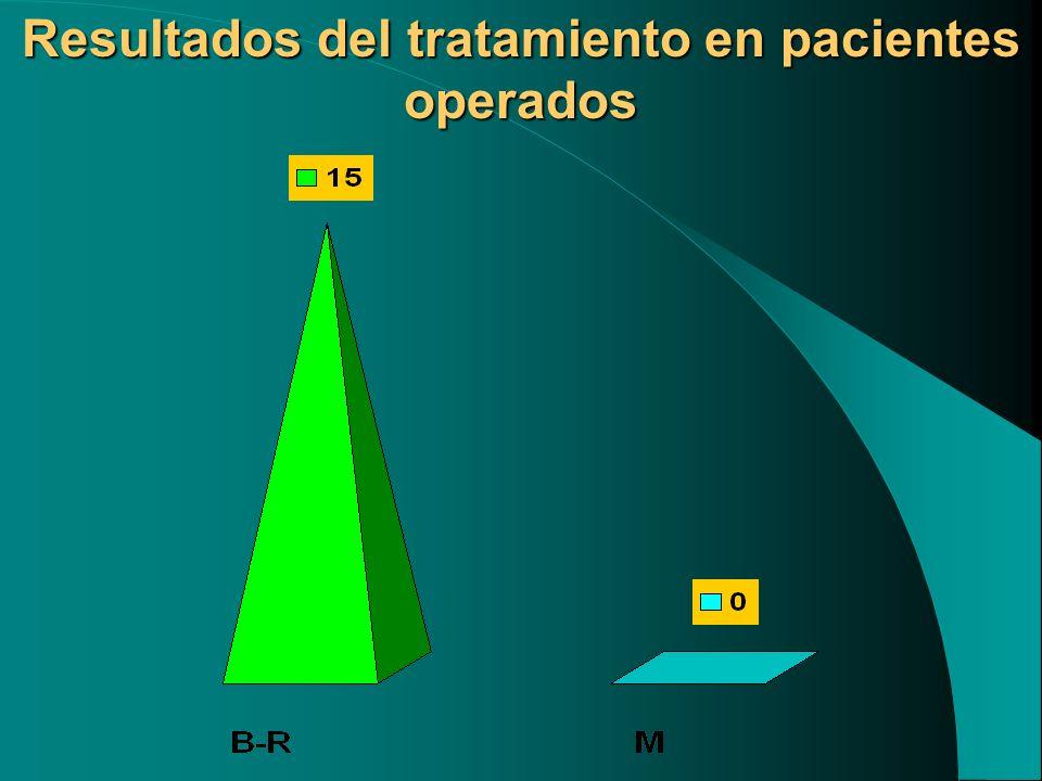 Resultados del tratamiento en pacientes operados