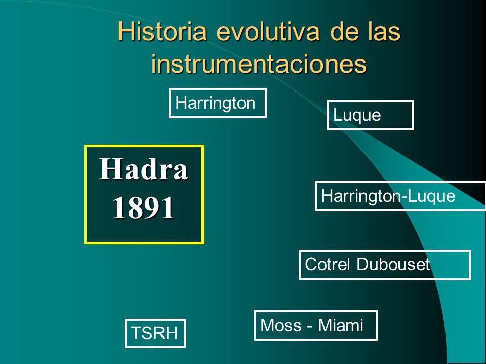 Historia evolutiva de las instrumentaciones Hadra1891 Harrington Luque Harrington-Luque Cotrel Dubouset Moss - Miami TSRH