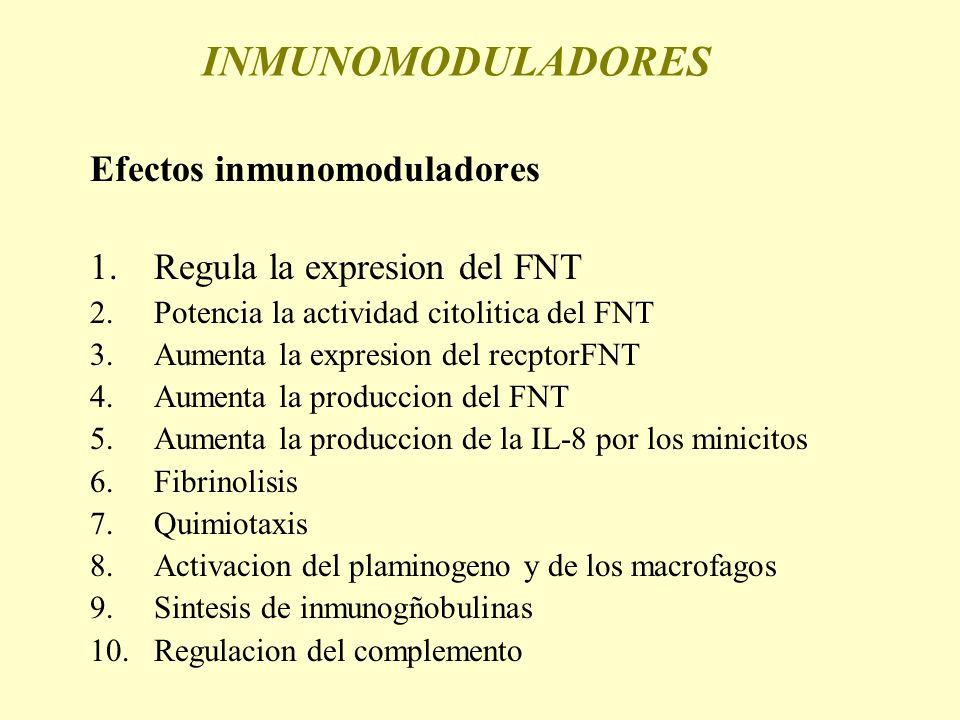 INMUNOMODULADORES Efectos inmunomoduladores 1.Regula la expresion del FNT 2.Potencia la actividad citolitica del FNT 3.Aumenta la expresion del recpto