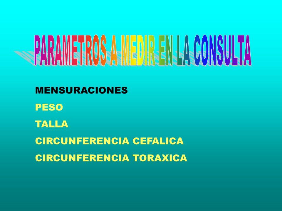MENSURACIONES PESO TALLA CIRCUNFERENCIA CEFALICA CIRCUNFERENCIA TORAXICA